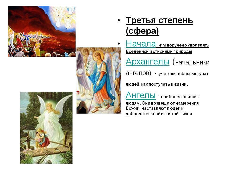 Кто такой архангел? ангелы и архангелы - в чем разница? система ангельской иерархии