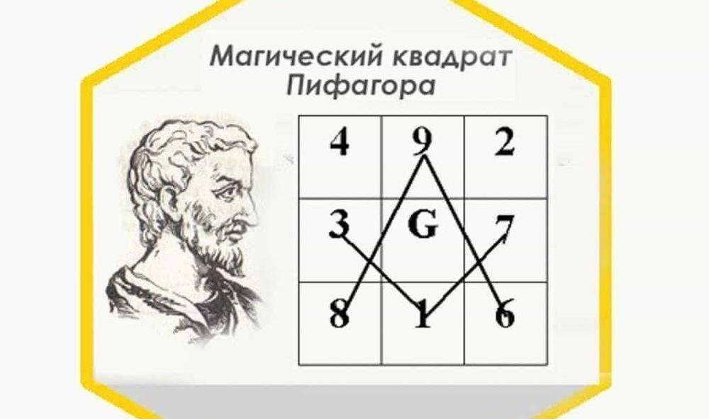 Как вычислить свое счастливое число по дате рождения, для денег и удачи