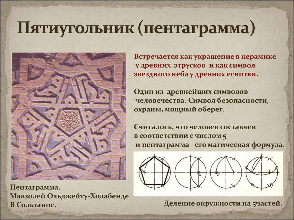 Виды пентаграмм и их значение в истории колдовства