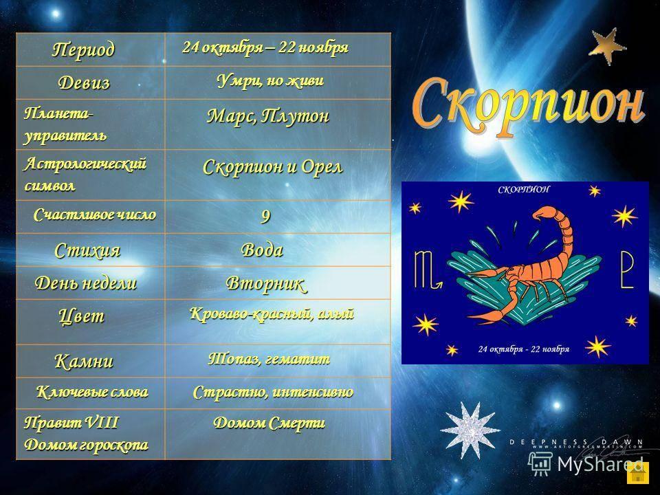 Скорпионы (54 фото): стихия и даты рождения знака зодиака, характер и счастливые числа, как выглядит символ скорпиона