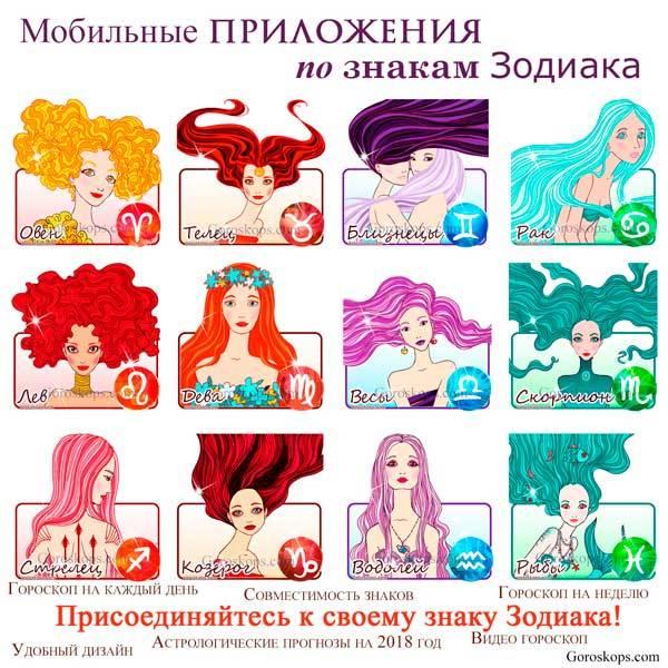 Цвет по знаку зодиака, какой подходит именно вам?