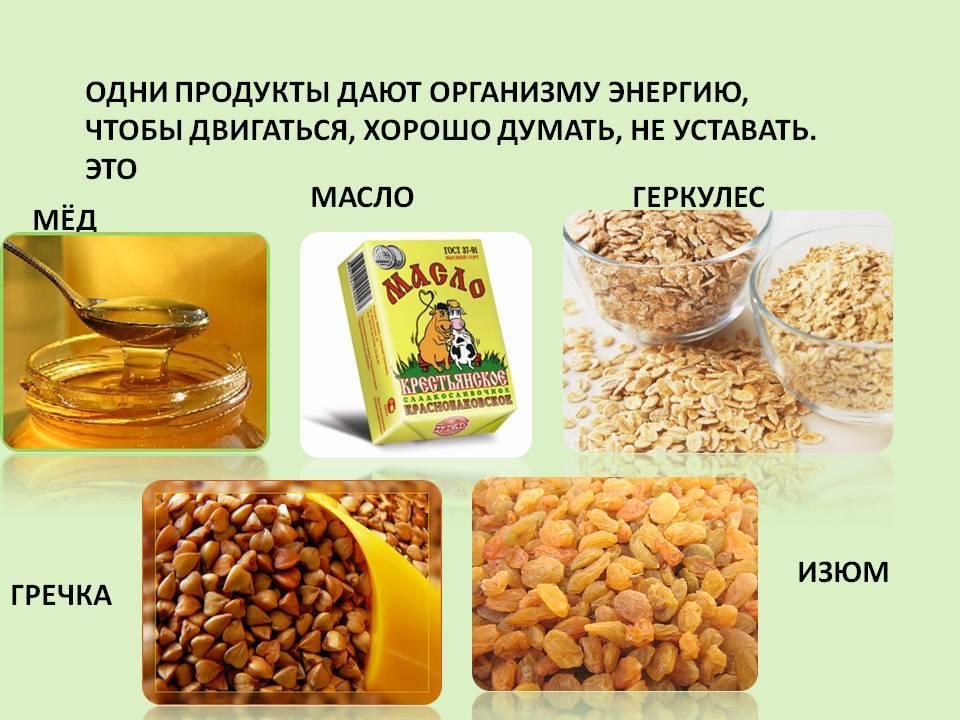 Топ-15 продуктов для энергии и бодрости