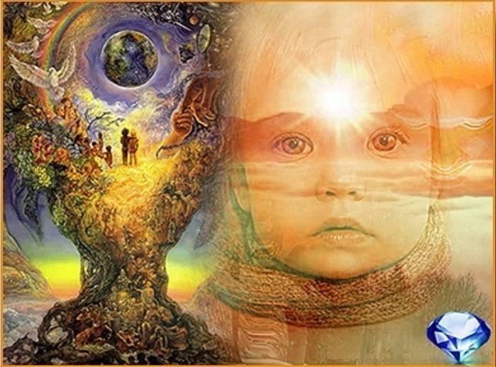 Почему род считается до седьмого колена, родовая система человека