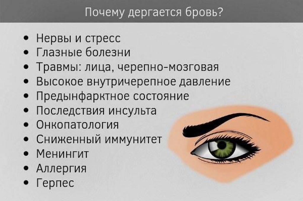 К чему дергается левый или правый глаз, веко: народные приметы, что это значит? | zdavnews.ru