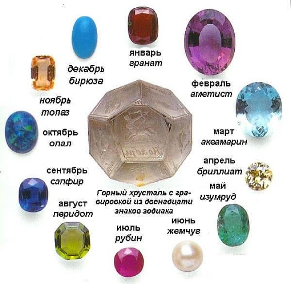 Как выбрать драгоценный камень для Тельца