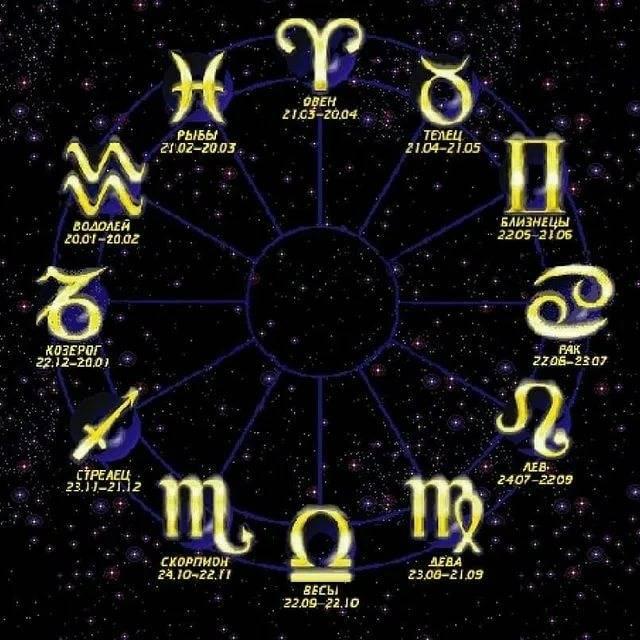Знаки зодиака по стихиям и крестам: что их отличает?