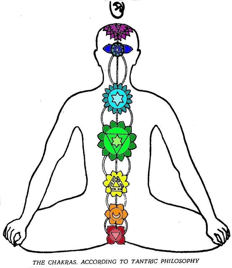 Очищение и восстановления энергетики 5 чакры человека — философия