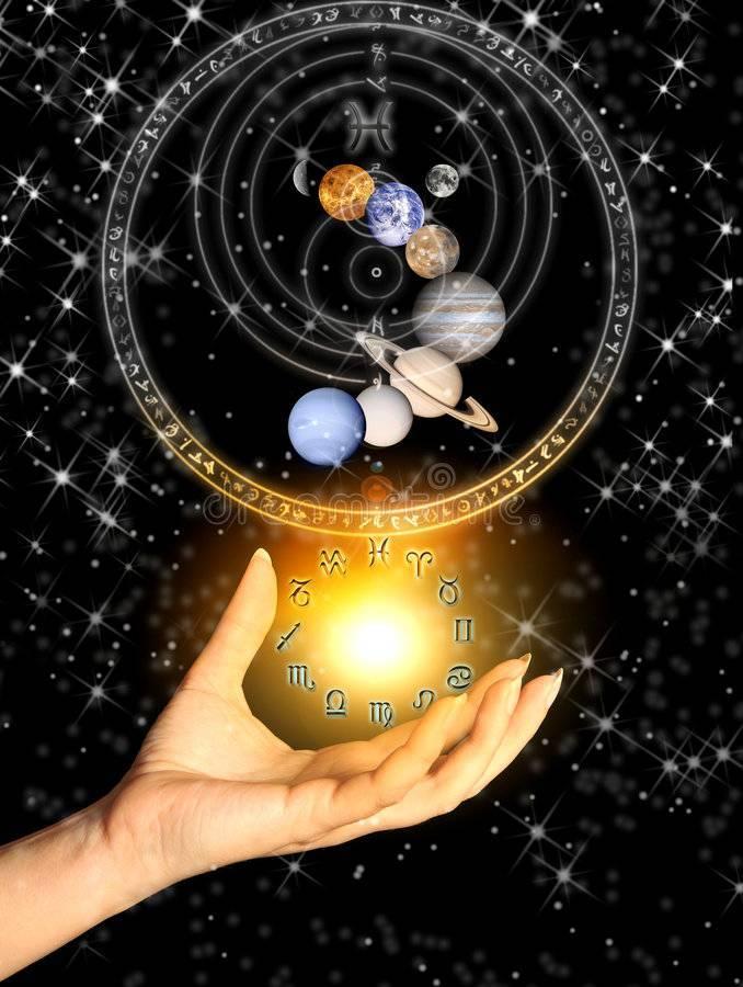 Личный код удачи и успеха по дате рождения: рассчитать онлайн | нумерология удачи | astro7