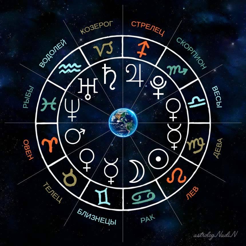 Планеты знаков зодиака: планеты-покровители и их влияние