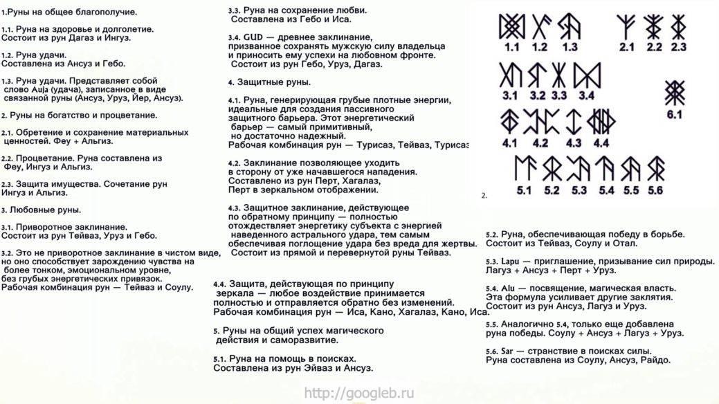 Руна беркана (бер): значение, описание и толкование