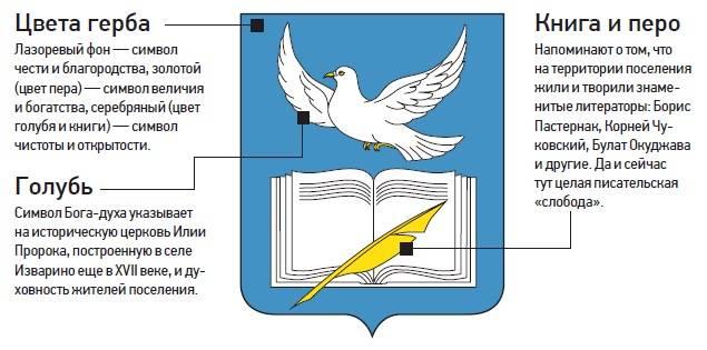 Символ мира - голубь