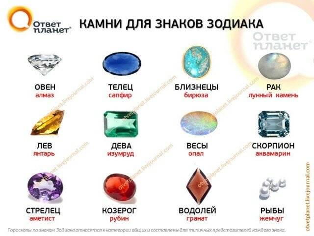 Камни по знакам зодиака — как правильно выбрать камень