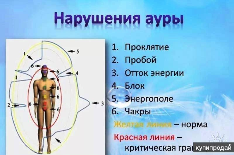 Если испытываете любой из этих 7 признаков, значит рядом люди с негативной энергией