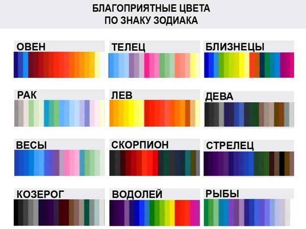 Какие цвета больше всего подходят знаку весы
