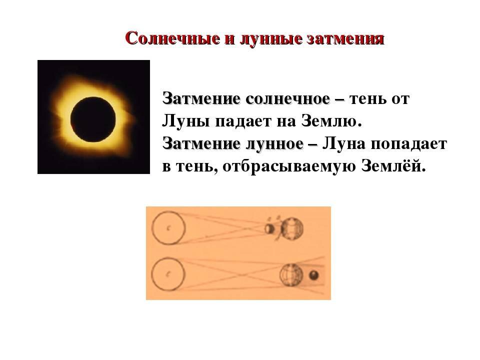 Солнечное затмение 24.10.2014.