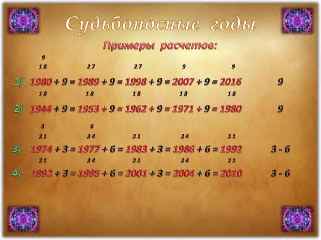 Ведическая нумерология - как рассчитать ведическую нумерологию по дате рождения, значения чисел судьбы