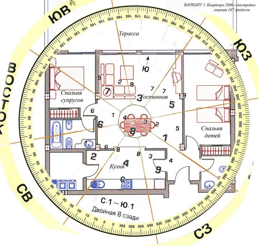 Как организовать зонирование в квартире по схемам фен-шуй