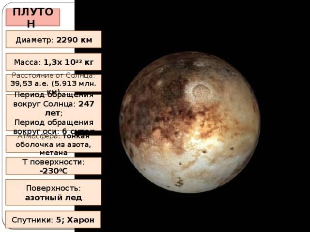 Почему плутон — не планета: доводы по пунктам