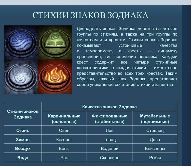 Скорпион: характеристика знака зодиака