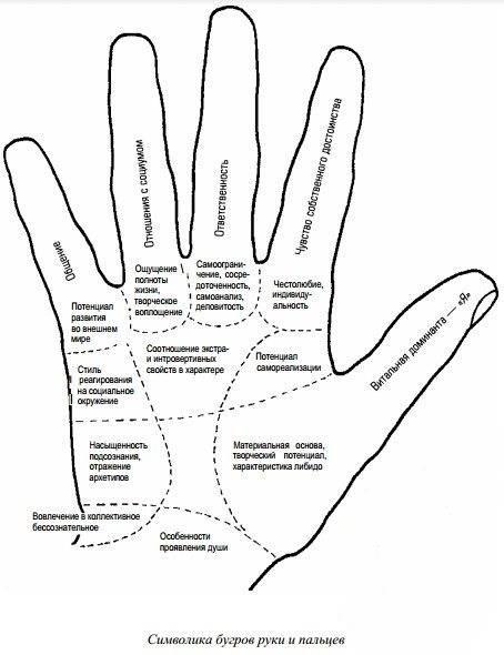 Нам не страшен артроз кистей рук: простая профилактика