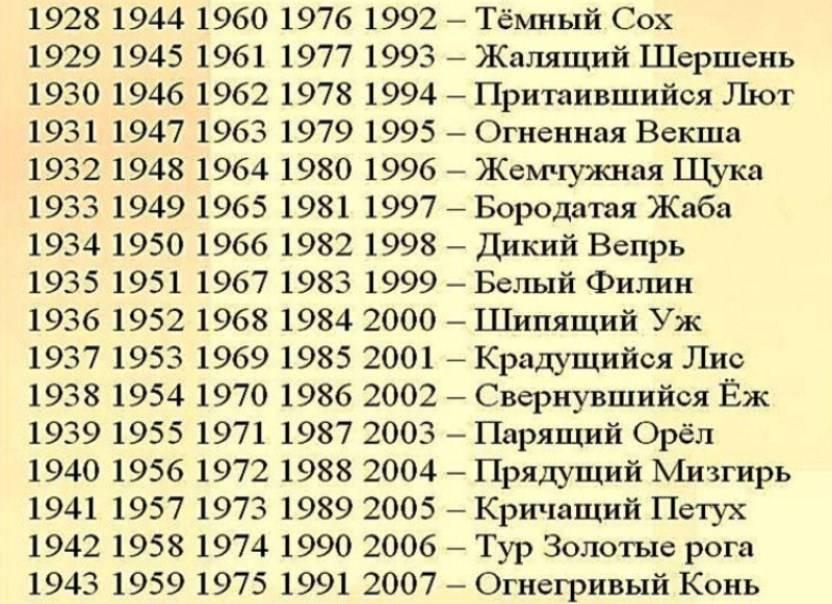 Славянский гороскоп   славяне
