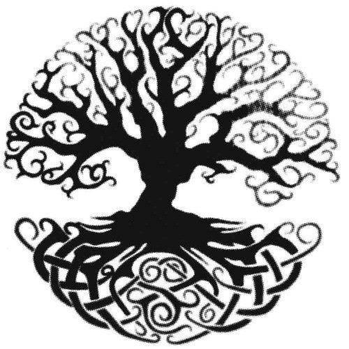 Амулеты из дерева: делаем славянские обереги из дерева своими руками