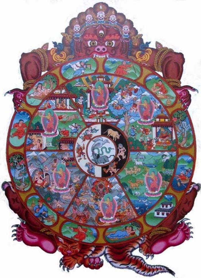 Что такое сансара и колесо сансары