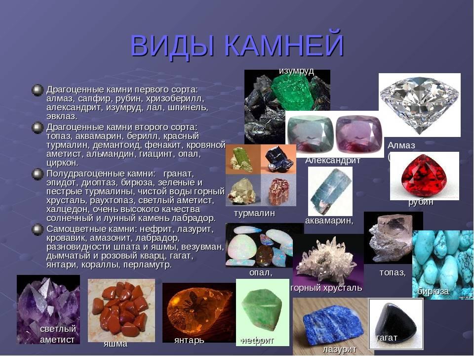 Талисманы камни — очистка и рекомендации по выбору