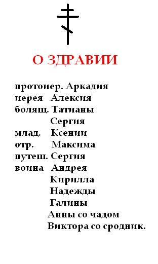 Заказать сорокоуст в 7 церквях - svyatsy.org