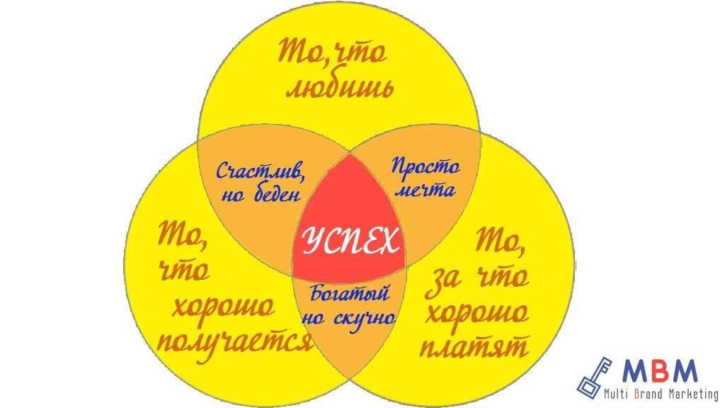 Кармический код судьбы. ведическая нумерология, стр. 1