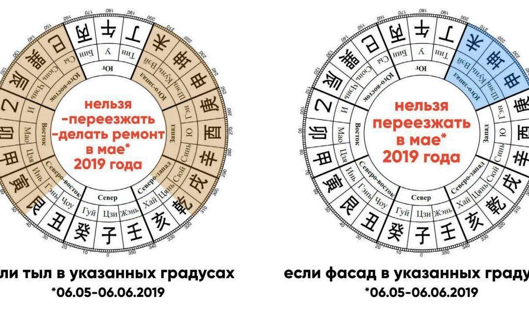 Фен-шуй рекомендации на май 2021