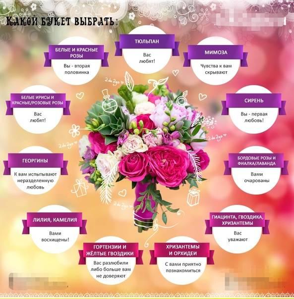 Примета - количество роз для подарка в букете и значение цвета