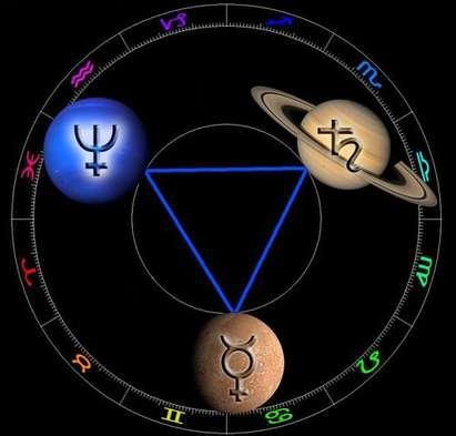 Астрология водолея. водолей: планета-покровитель по дате рождения
