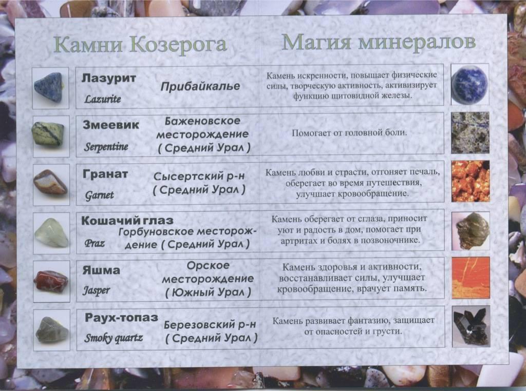 Козерог — камни талисманы подходящие по гороскопу женщинам и мужчинам, фото, видео