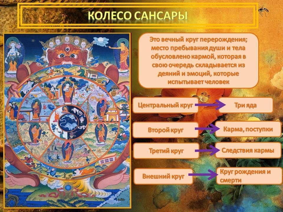 Сансара - что такое сансара в философии и как выйти из колеса сансары?