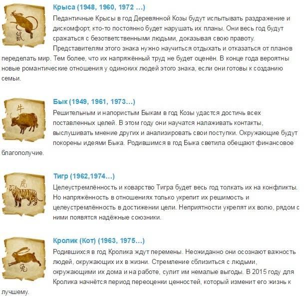 Год кролика(год кота или год зайца)-год кролика характеристика,совместимость