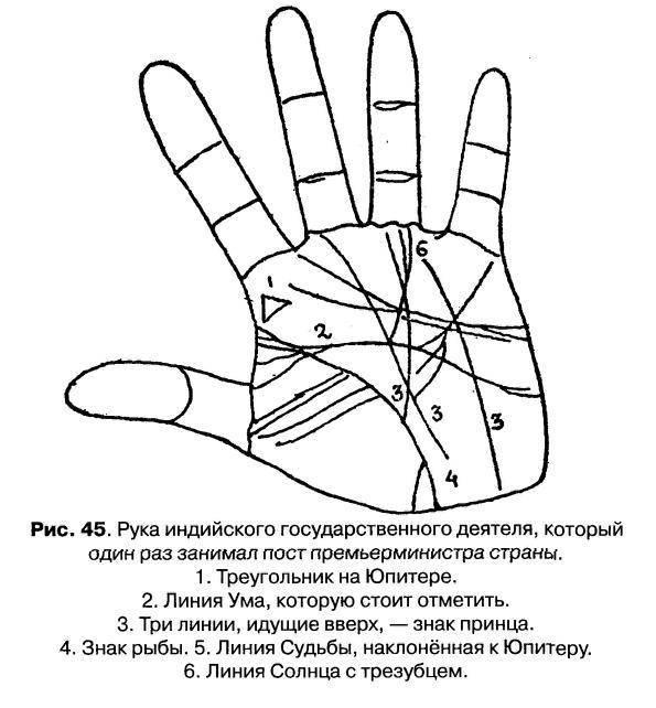 Хиромантия: значения линий на руке и их расшифровки с фото