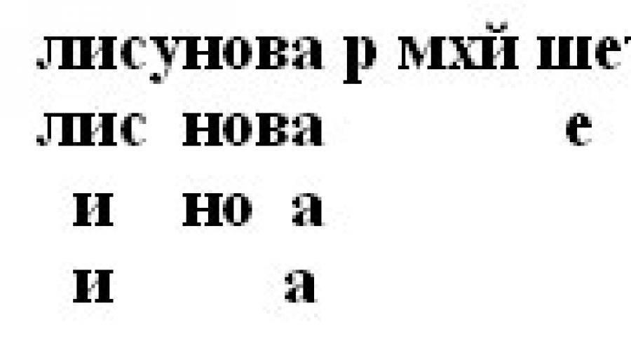 Нумерология имени - рассчитать и расшифровать самостоятельно