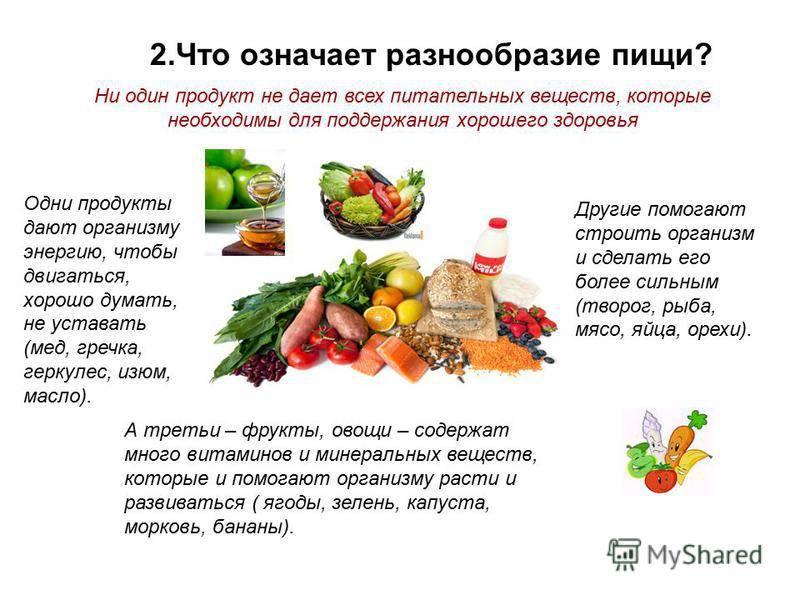 Продукты, дающие энергию и бодрость организму