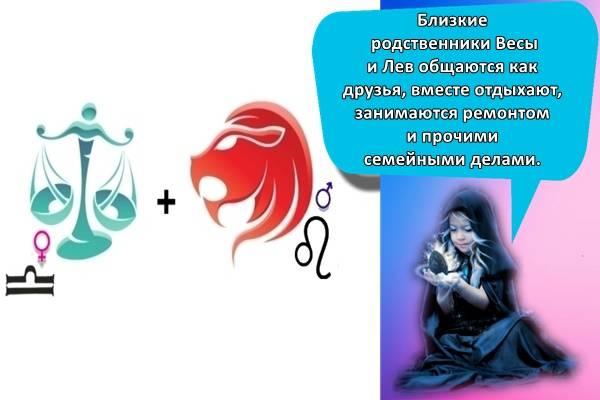 Лев знак зодиака мужчина характеристика совместимость