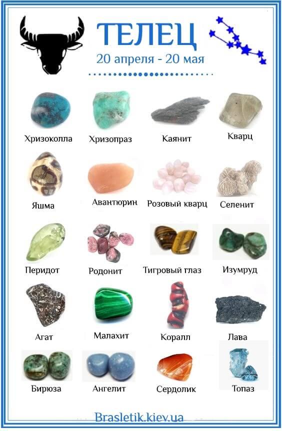 Камни для рака женщины и мужчины