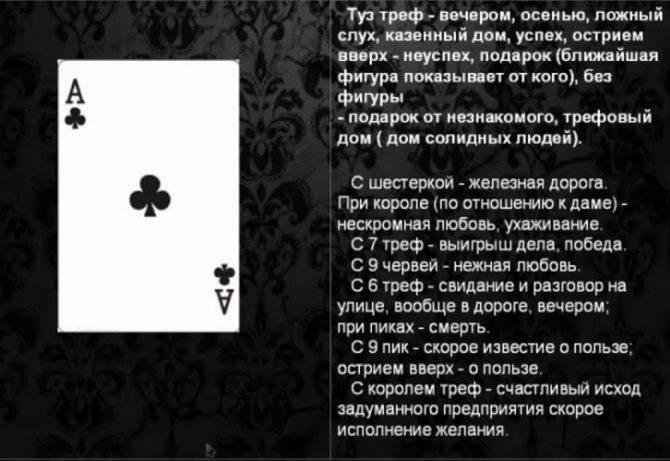Толкование значения карт при гадании колодой на 36 карт