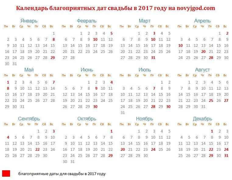 Лунный календарь свадеб в 2021 году: благоприятные дни