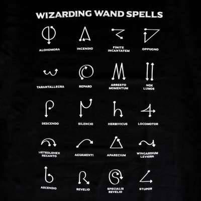 Список всех заклинаний из Гарри Поттера