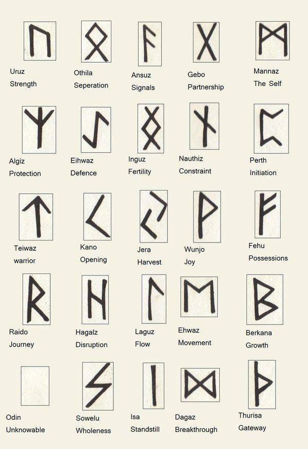 Тату руны: значение, эскизы, скандинавские, на руке, для мужчин, фото, одал, для девушек, для женщин