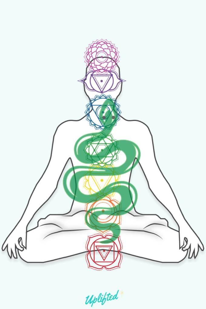 Кундалини. цели, методы, опыт пробуждения. статья по йоге. эзотерика и духовное развитие.