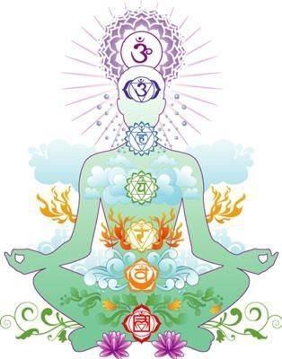 Кундалини йога 2 чакра, асаны для свадхистана чакры, 2 чакра кундалини йога 2 чакра, асаны для свадхистана чакры, 2 чакра