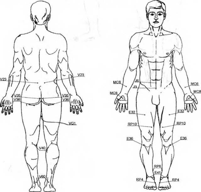 Болевые точки на теле человека: что представляют собой, где находятся, как определить силу воздействия